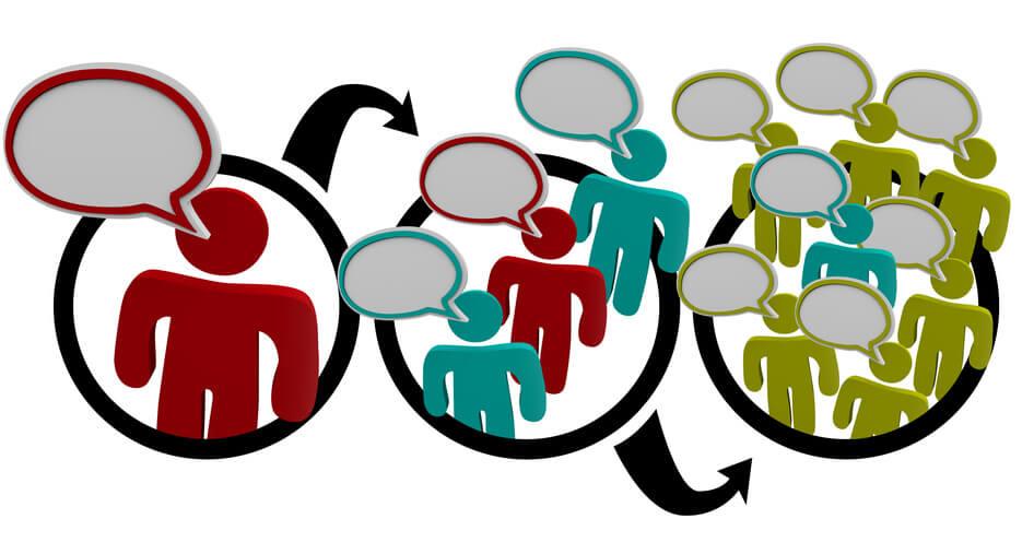 Noi dung mang tinh lan truyen - viral content